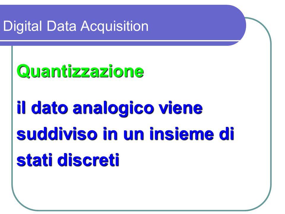 Codifica si assegna una parola digitale (stringa di caratteri) ad ogni stato discreto secondo un codice opportuno Digital Data Acquisition