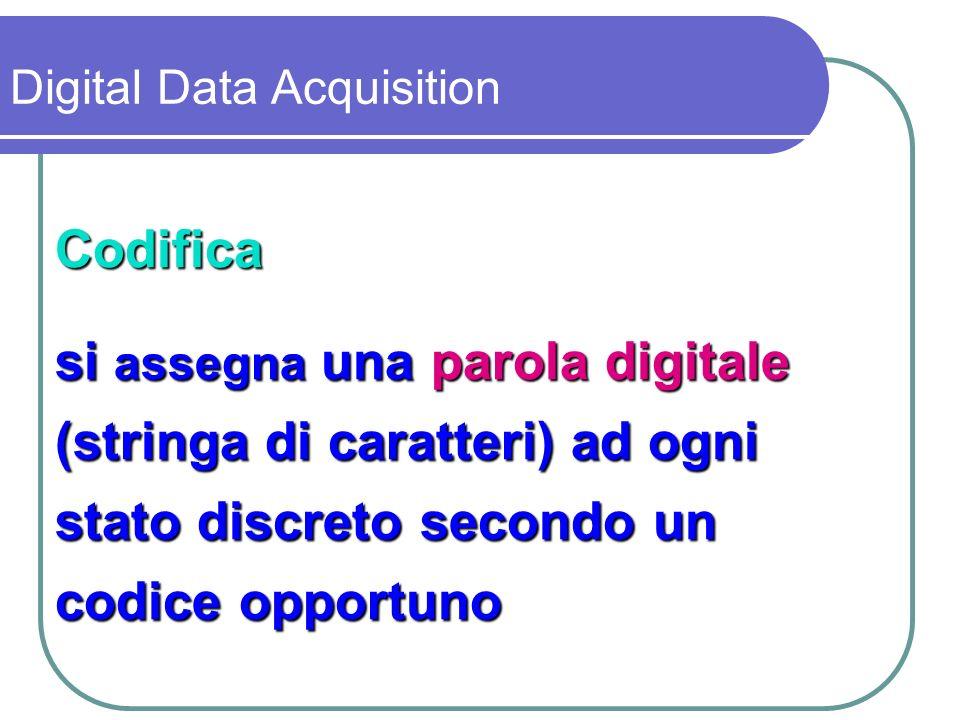 stringa di caratteri = N bit codifica binaria = O od 1 insensibilità ai disturbi facilità di: manipolazionetrasmissioneregistrazione Digital Data Acquisition