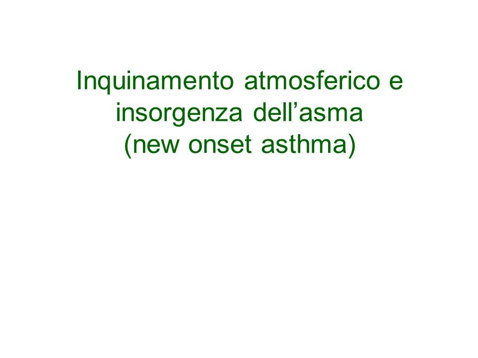 Inquinamento atmosferico e insorgenza dellasma (new onset asthma)
