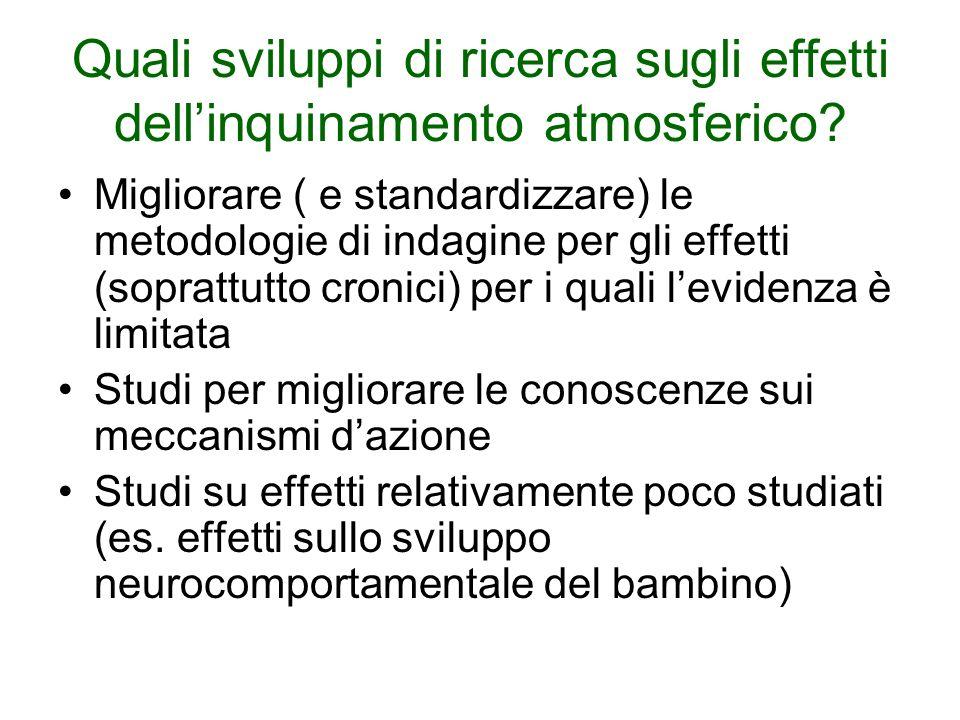 Quali sviluppi di ricerca sugli effetti dellinquinamento atmosferico.