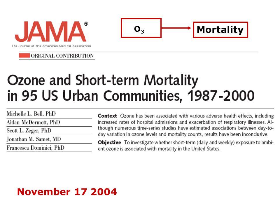 November 17 2004 O3O3 Mortality