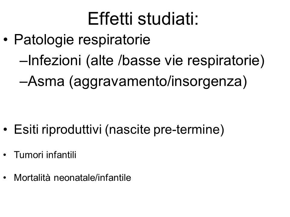 Effetti studiati: Patologie respiratorie –Infezioni (alte /basse vie respiratorie) –Asma (aggravamento/insorgenza) Esiti riproduttivi (nascite pre-termine) Tumori infantili Mortalità neonatale/infantile