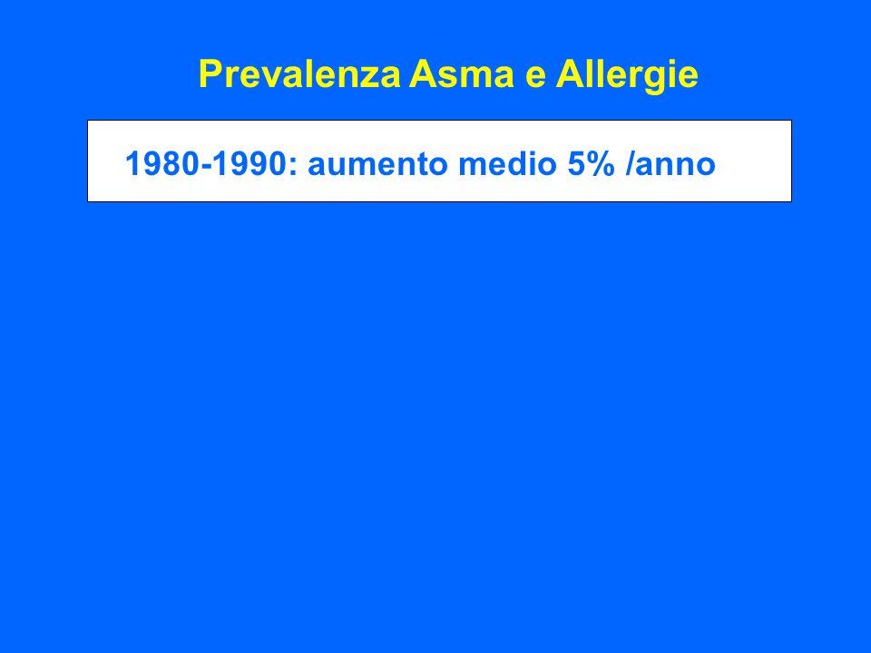 Prevalenza Asma e Allergie 1980-1990: aumento medio 5% /anno