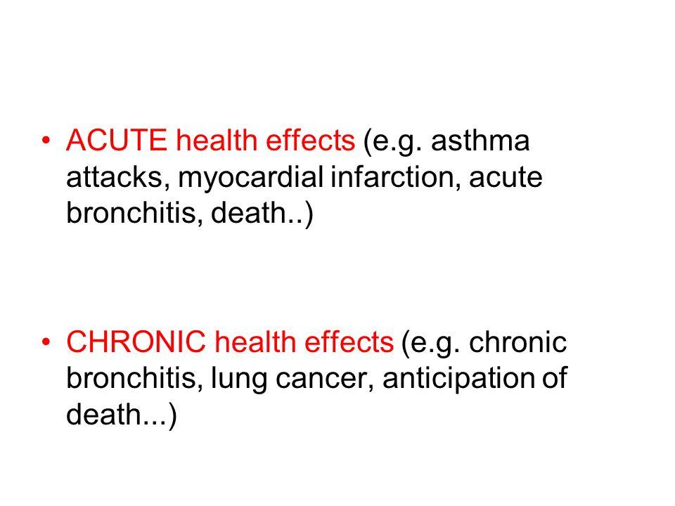ACUTE health effects (e.g.