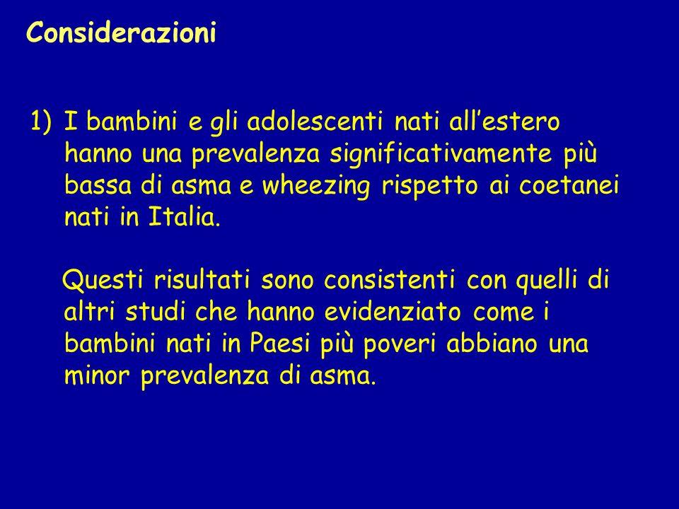 Considerazioni 1)I bambini e gli adolescenti nati allestero hanno una prevalenza significativamente più bassa di asma e wheezing rispetto ai coetanei nati in Italia.