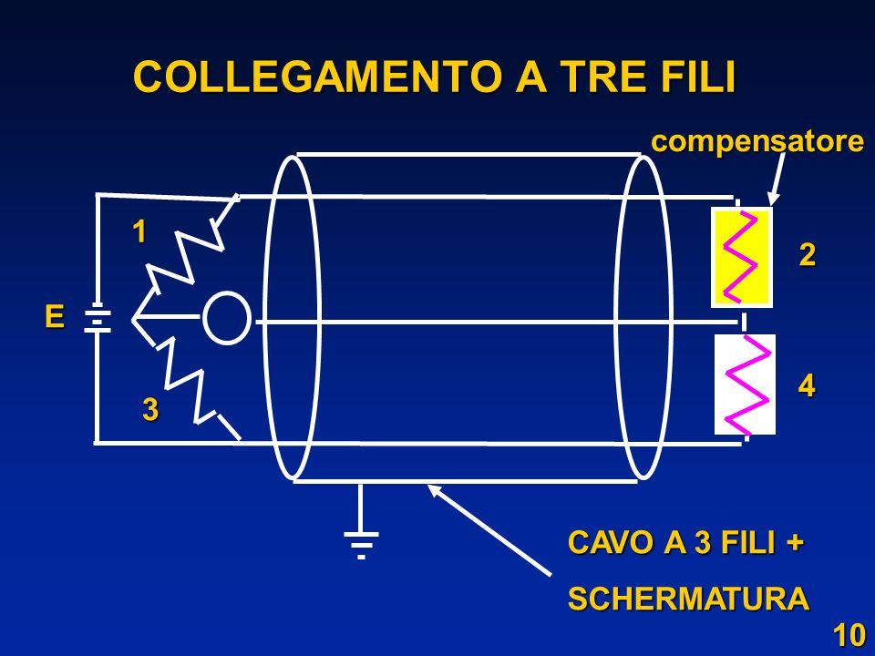 COLLEGAMENTO A TRE FILI 1 2 3 4 CAVO A 3 FILI + SCHERMATURAcompensatoreE 10