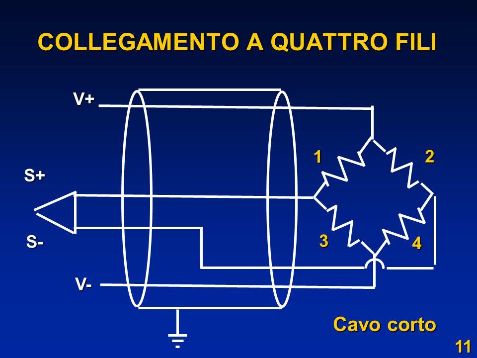 COLLEGAMENTO A QUATTRO FILI 1 2 3 4V+V- S+ S- Cavo corto 11