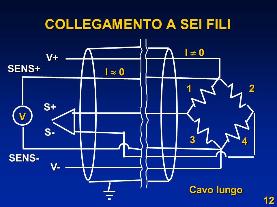 COLLEGAMENTO A SEI FILI 1 2 3 4 V+ V- S+ S- SENS+ SENS- Cavo lungo V I 0 12
