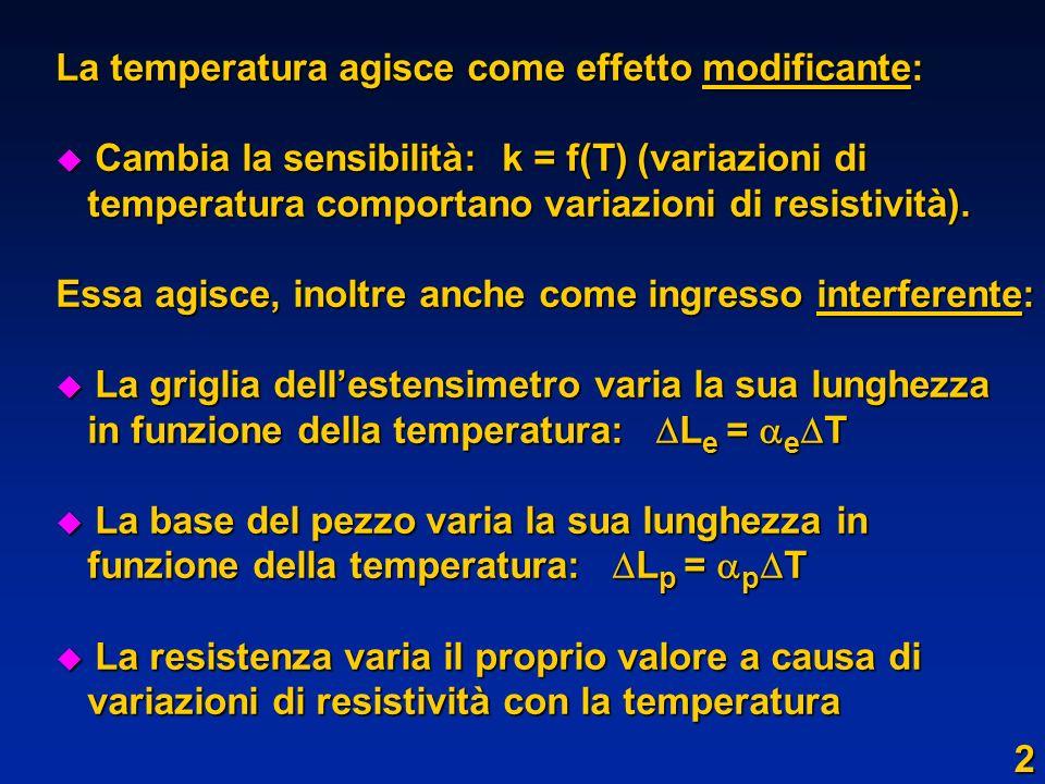 La temperatura agisce come effetto modificante: u Cambia la sensibilità: k = f(T) (variazioni di temperatura comportano variazioni di resistività). te