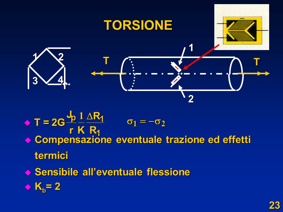 u Compensazione eventuale trazione ed effetti termici u Sensibile alleventuale flessione u K b = 2 TORSIONE u Tu Tu Tu T=2GJrK R R p 1 1 1 12 1 2 3 41