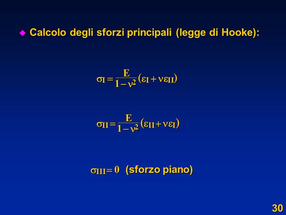 u Calcolo degli sforzi principali (legge di Hooke): III 0 (sforzo piano) IIIIIE 1 2 IIIIE 1 2 30