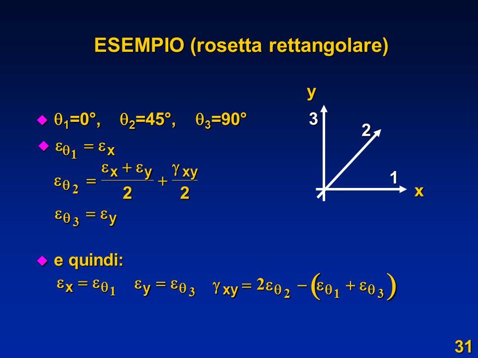 ESEMPIO (rosetta rettangolare) 1 =0°, 2 =45°, 3 =90° 1 =0°, 2 =45°, 3 =90° u e quindi: 1 2 3 2 xyxy 22 1x 3 y x 1 y 3 xy 2 213 x y 31