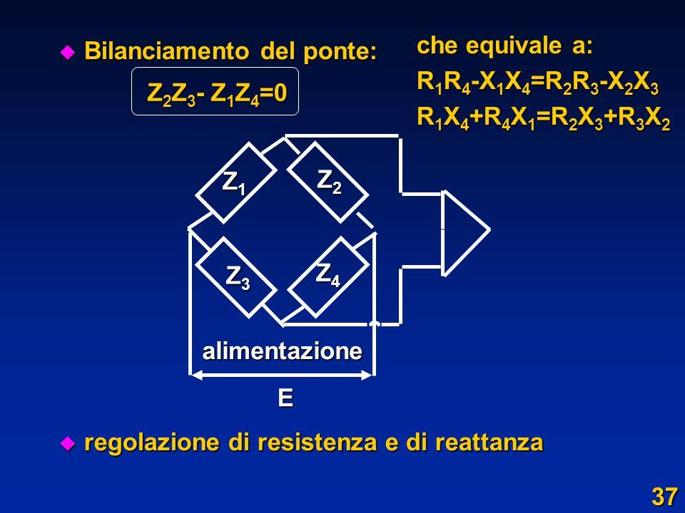 u Bilanciamento del ponte: u regolazione di resistenza e di reattanza alimentazione E Z1Z1Z1Z1 Z2Z2Z2Z2 Z3Z3Z3Z3 Z4Z4Z4Z4 Z 2 Z 3 - Z 1 Z 4 =0 che equ