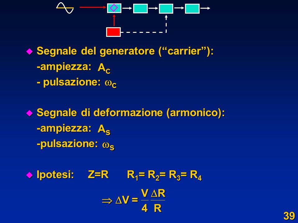 u Segnale del generatore (carrier): -ampiezza: - pulsazione: u Segnale di deformazione (armonico): -ampiezza:-pulsazione: u Ipotesi: Z=R R 1 = R 2 = R