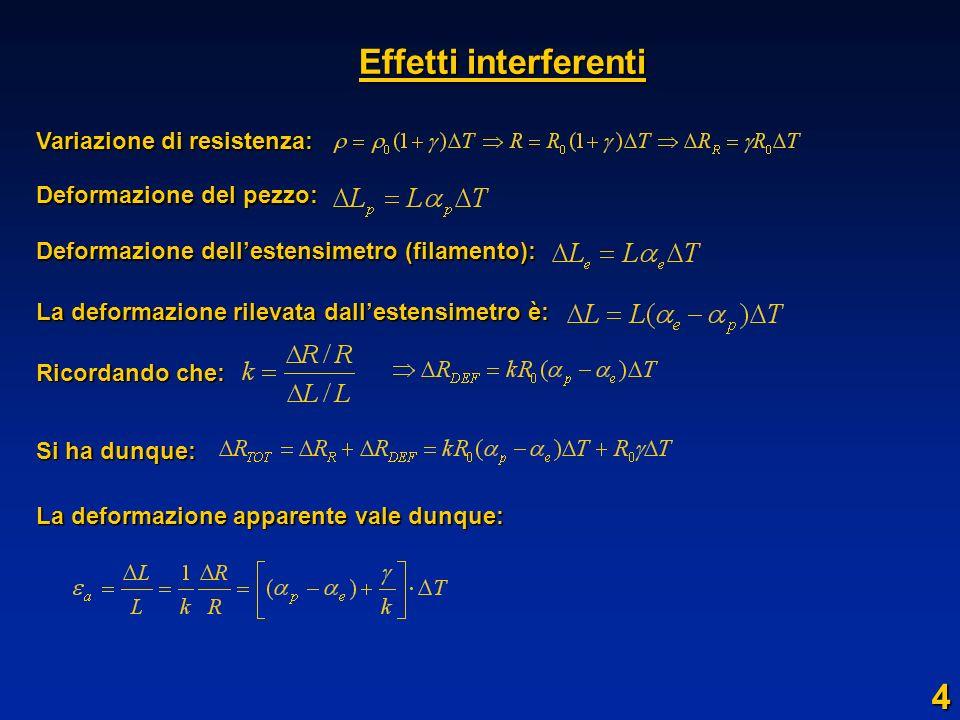 4 Effetti interferenti Variazione di resistenza: Deformazione del pezzo: Deformazione dellestensimetro (filamento): La deformazione rilevata dallesten
