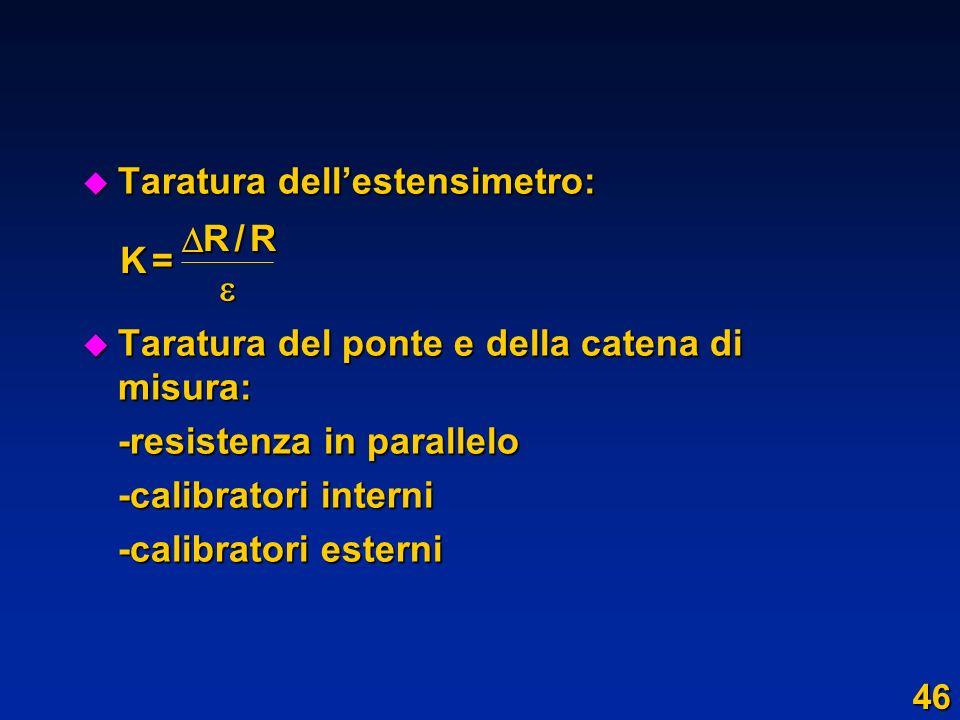 u Taratura dellestensimetro: u Taratura del ponte e della catena di misura: -resistenza in parallelo -calibratori interni -calibratori esterni K=R/R 4