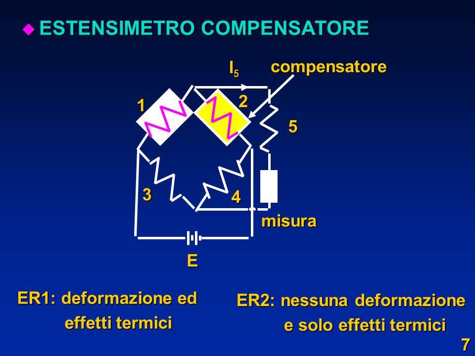u ESTENSIMETRO COMPENSATORE ER1: deformazione ed effetti termici ER2: nessuna deformazione e solo effetti termici misura 1 2 3 4 5 I5I5I5I5compensator