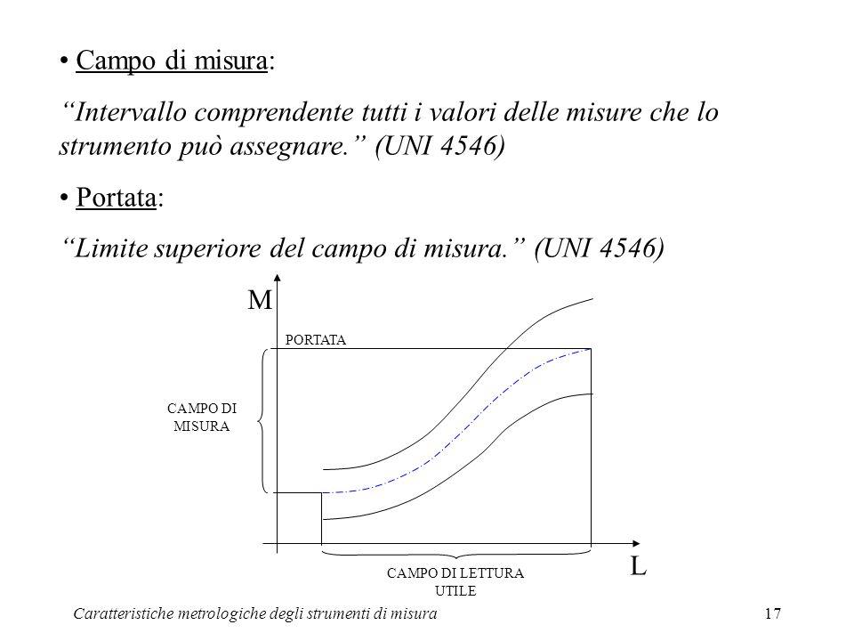 Caratteristiche metrologiche degli strumenti di misura17 Campo di misura: Intervallo comprendente tutti i valori delle misure che lo strumento può ass