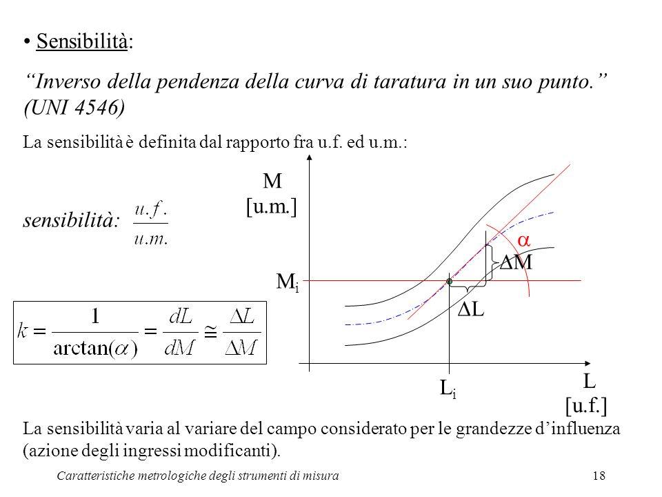 Caratteristiche metrologiche degli strumenti di misura18 Sensibilità: Inverso della pendenza della curva di taratura in un suo punto. (UNI 4546) La se