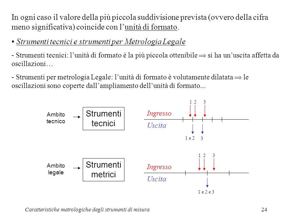 Caratteristiche metrologiche degli strumenti di misura24 In ogni caso il valore della più piccola suddivisione prevista (ovvero della cifra meno signi