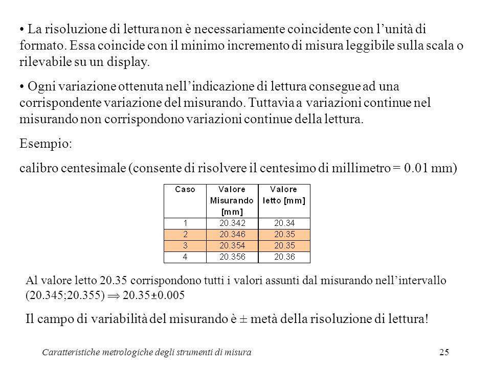 Caratteristiche metrologiche degli strumenti di misura25 La risoluzione di lettura non è necessariamente coincidente con lunità di formato. Essa coinc