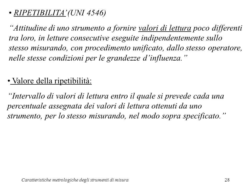 Caratteristiche metrologiche degli strumenti di misura28 RIPETIBILITA (UNI 4546) Attitudine di uno strumento a fornire valori di lettura poco differen