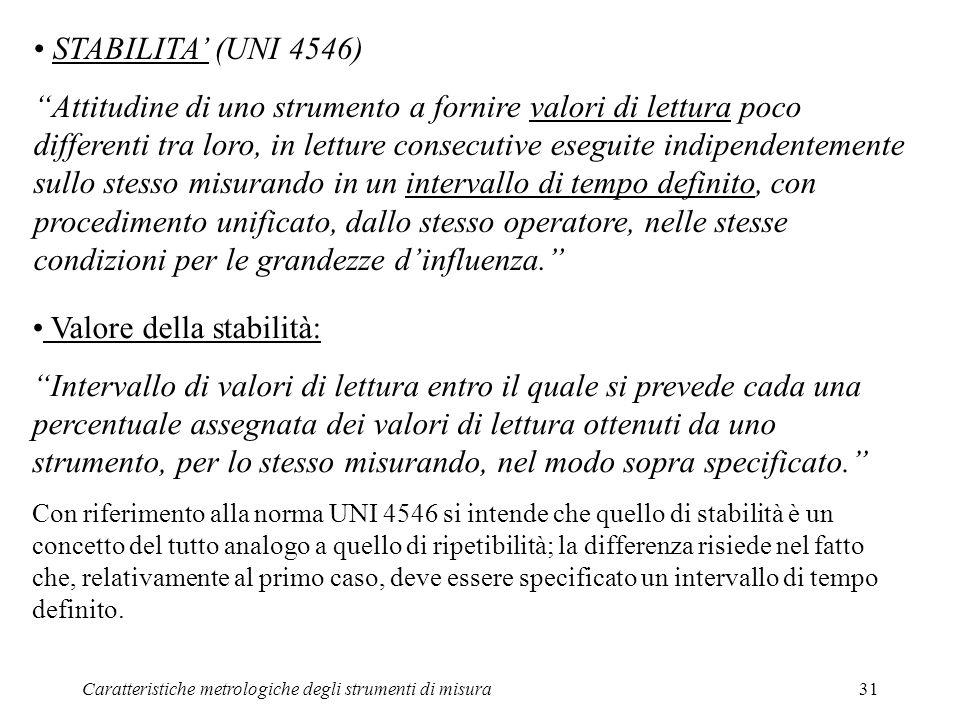 Caratteristiche metrologiche degli strumenti di misura31 STABILITA (UNI 4546) Attitudine di uno strumento a fornire valori di lettura poco differenti