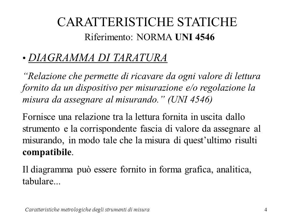 Caratteristiche metrologiche degli strumenti di misura4 CARATTERISTICHE STATICHE Riferimento: NORMA UNI 4546 DIAGRAMMA DI TARATURA Relazione che perme