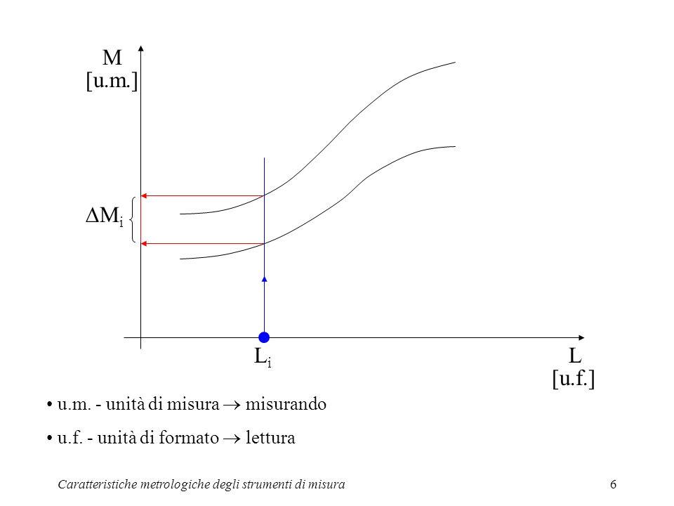 Caratteristiche metrologiche degli strumenti di misura6 L M [u.m.] [u.f.] M i u.m. - unità di misura misurando u.f. - unità di formato lettura LiLi