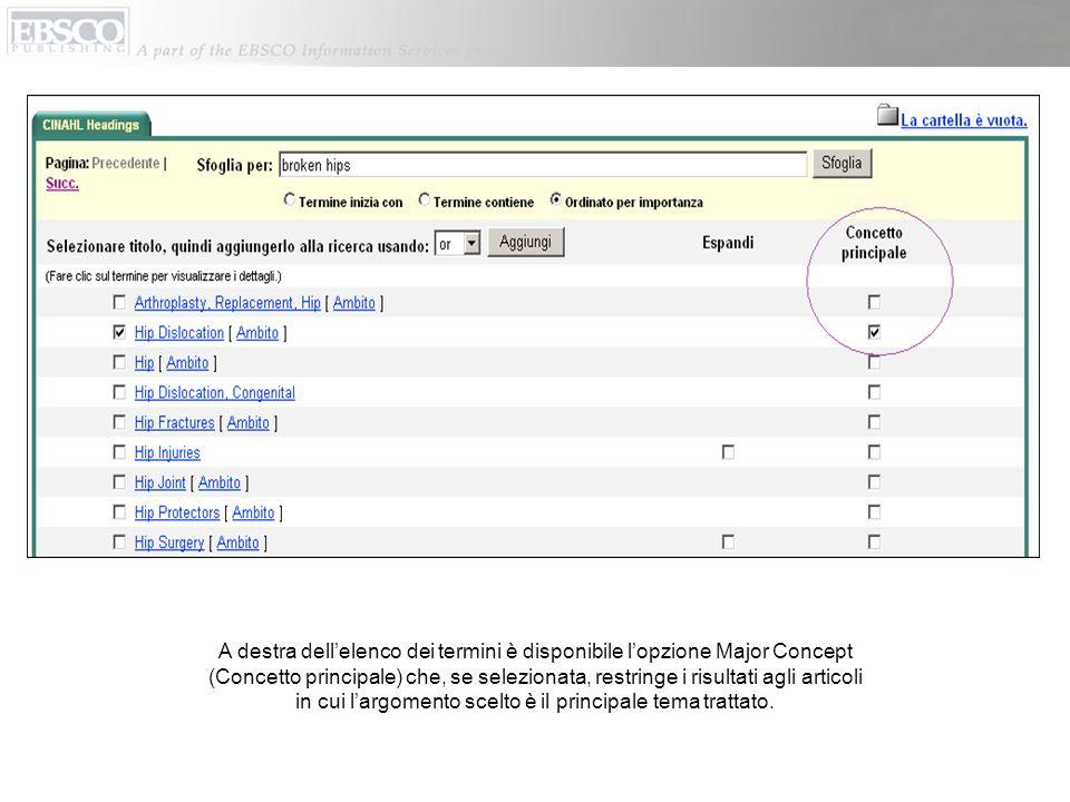 A destra dellelenco dei termini è disponibile lopzione Major Concept (Concetto principale) che, se selezionata, restringe i risultati agli articoli in