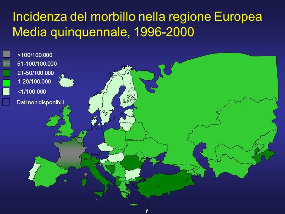 Incidenza del morbillo nella regione Europea Media quinquennale, 1996-2000 >100/100.000 51-100/100.000 21-50/100.000 <1/100.000 Dati non disponibili 1