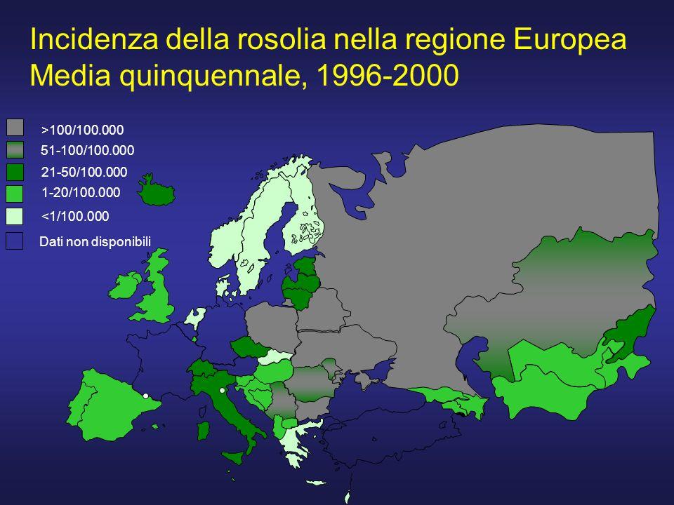 Incidenza della rosolia nella regione Europea Media quinquennale, 1996-2000 >100/100.000 51-100/100.000 21-50/100.000 <1/100.000 Dati non disponibili