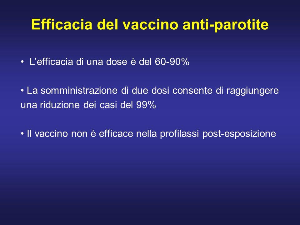 Efficacia del vaccino anti-parotite Lefficacia di una dose è del 60-90% La somministrazione di due dosi consente di raggiungere una riduzione dei casi