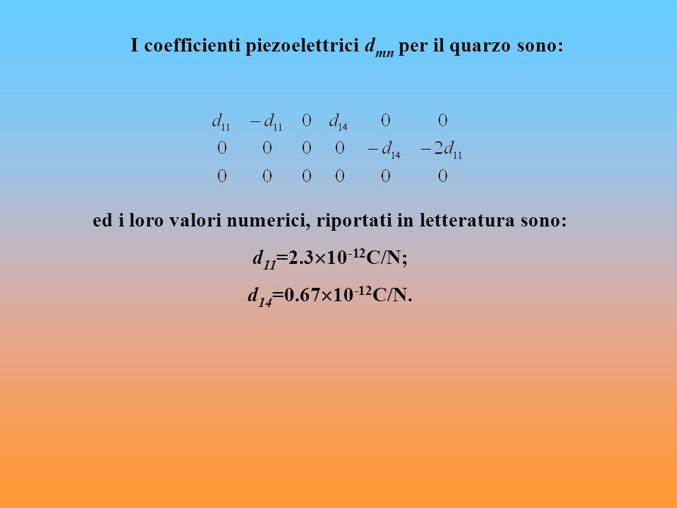 I coefficienti piezoelettrici d mn per il quarzo sono: ed i loro valori numerici, riportati in letteratura sono: d 11 =2.3 10 -12 C/N; d 14 =0.67 10 -