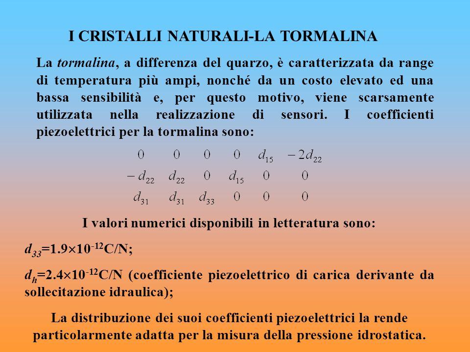 I CRISTALLI NATURALI-LA TORMALINA La tormalina, a differenza del quarzo, è caratterizzata da range di temperatura più ampi, nonché da un costo elevato