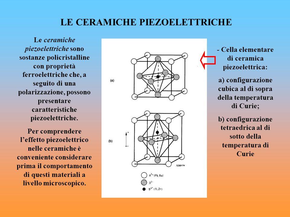 LE CERAMICHE PIEZOELETTRICHE Le ceramiche piezoelettriche sono sostanze policristalline con proprietà ferroelettriche che, a seguito di una polarizzaz