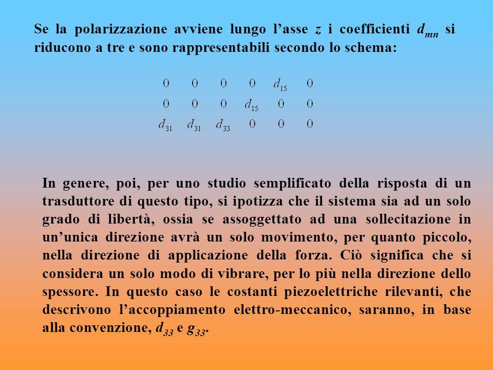 Se la polarizzazione avviene lungo lasse z i coefficienti d mn si riducono a tre e sono rappresentabili secondo lo schema: In genere, poi, per uno stu