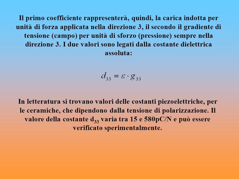 Il primo coefficiente rappresenterà, quindi, la carica indotta per unità di forza applicata nella direzione 3, il secondo il gradiente di tensione (ca