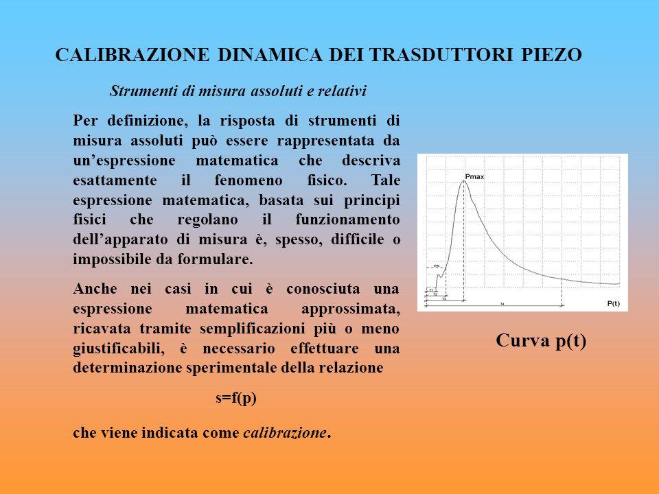 CALIBRAZIONE DINAMICA DEI TRASDUTTORI PIEZO Strumenti di misura assoluti e relativi Per definizione, la risposta di strumenti di misura assoluti può e