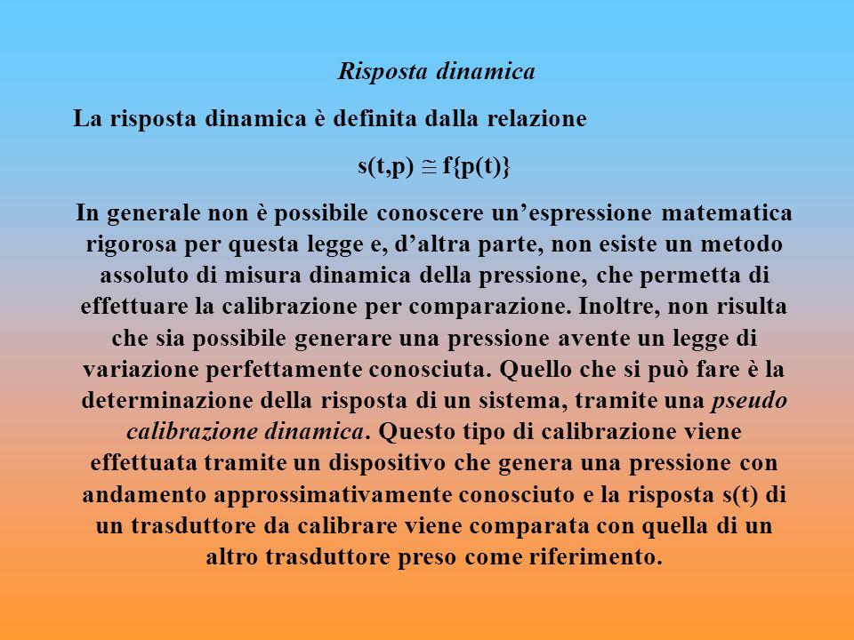 Risposta dinamica La risposta dinamica è definita dalla relazione s(t,p) f{p(t)} In generale non è possibile conoscere unespressione matematica rigoro