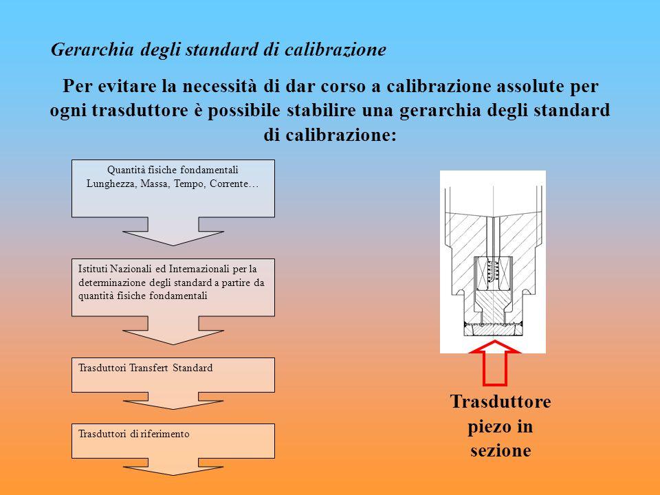 Gerarchia degli standard di calibrazione Per evitare la necessità di dar corso a calibrazione assolute per ogni trasduttore è possibile stabilire una