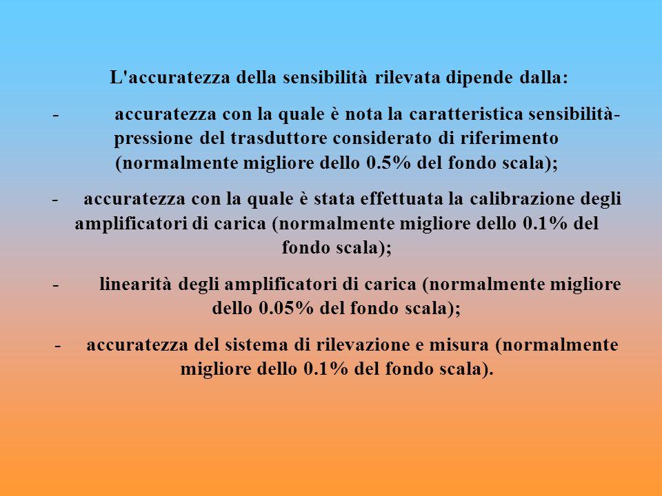 L'accuratezza della sensibilità rilevata dipende dalla: - accuratezza con la quale è nota la caratteristica sensibilità- pressione del trasduttore con