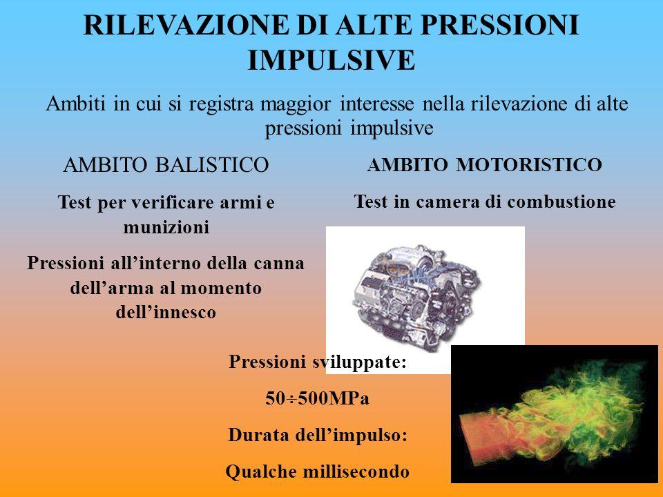 RILEVAZIONE DI ALTE PRESSIONI IMPULSIVE Ambiti in cui si registra maggior interesse nella rilevazione di alte pressioni impulsive AMBITO MOTORISTICO T