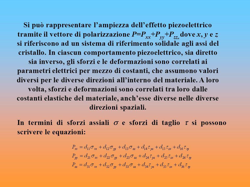 dove d mn sono i coefficienti piezoelettrici e dimensionalmente hanno il significato di carica prodotta per unità di forza, espressa in Coulomb/Newton, per quanto riguarda leffetto diretto e di deformazione per unità di campo elettrico, espressa in metri/Volt per quanto concerne leffetto inverso.