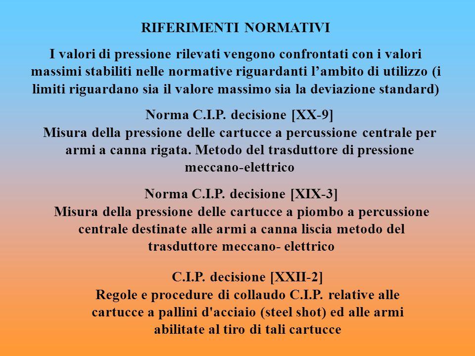 RIFERIMENTI NORMATIVI I valori di pressione rilevati vengono confrontati con i valori massimi stabiliti nelle normative riguardanti lambito di utilizz