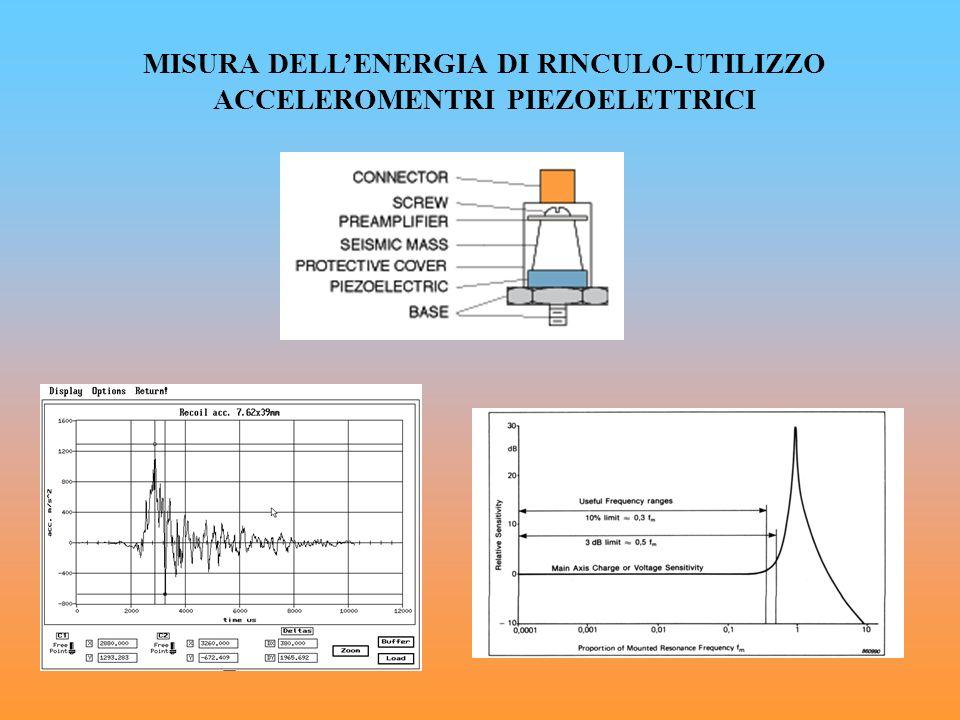 MISURA DELLENERGIA DI RINCULO-UTILIZZO ACCELEROMENTRI PIEZOELETTRICI
