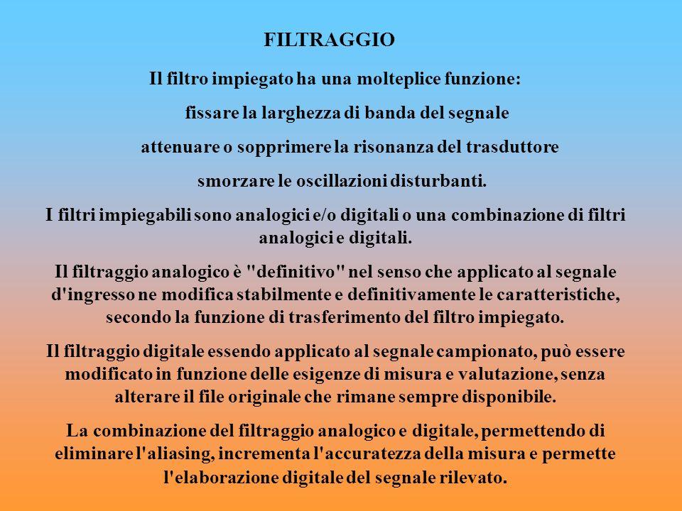 FILTRAGGIO Il filtro impiegato ha una molteplice funzione: fissare la larghezza di banda del segnale attenuare o sopprimere la risonanza del trasdutto
