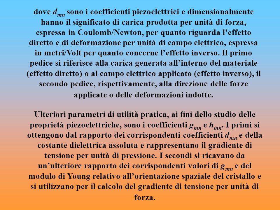 dove d mn sono i coefficienti piezoelettrici e dimensionalmente hanno il significato di carica prodotta per unità di forza, espressa in Coulomb/Newton