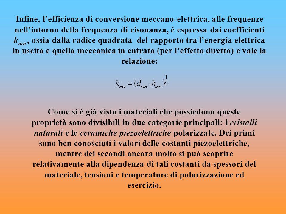 Condizione necessaria affinché la polarizzazione abbia successo, è il raggiungimento della temperatura di Curie durante il processo di esposizione al campo elettrico e il successivo raffreddamento del materiale, sempre in presenza del campo.
