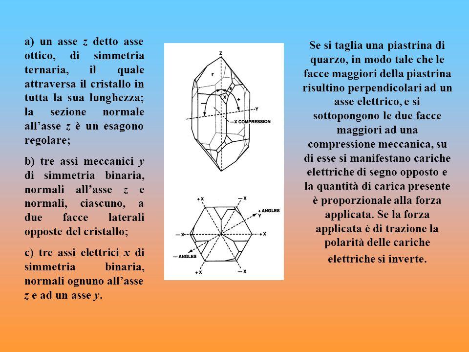 a) un asse z detto asse ottico, di simmetria ternaria, il quale attraversa il cristallo in tutta la sua lunghezza; la sezione normale allasse z è un e